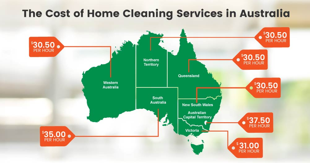 The Cost of Home Cleaning Services by Hourly Rate and State in Australia